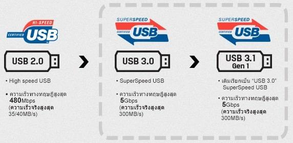 รับทำ ยูเอสบี 3.1 เจน 1 (USB 3.0) ไวแค่ไหน ดีกว่า USB 2.0 อย่างไร ลองมาดูกัน