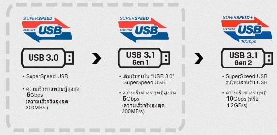รับผลิต ยูเอสบี 3.1 เจน 1 (USB 3.0) ไวแค่ไหน ดีกว่า USB 2.0 อย่างไร ลองมาดูกัน